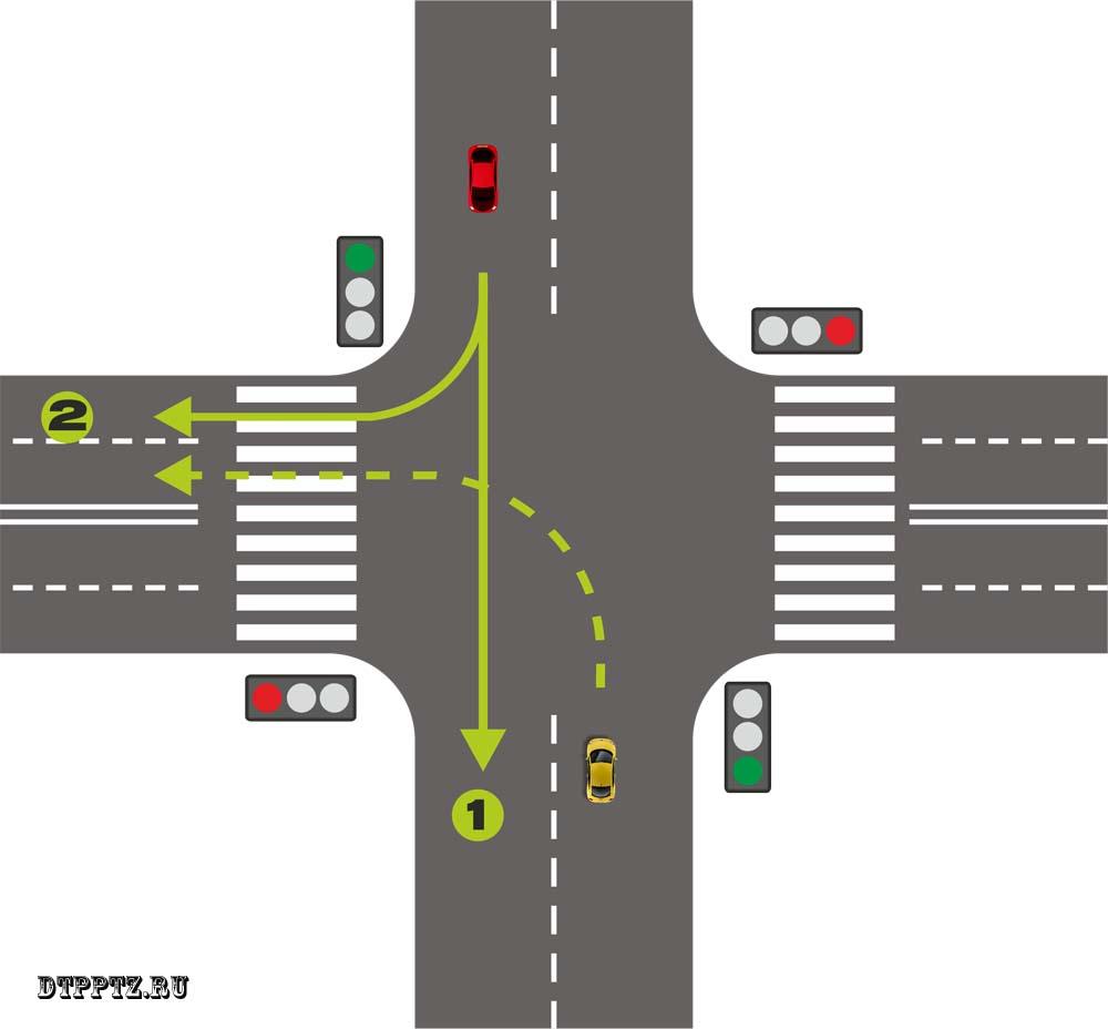 левый поворот с разделительной схема
