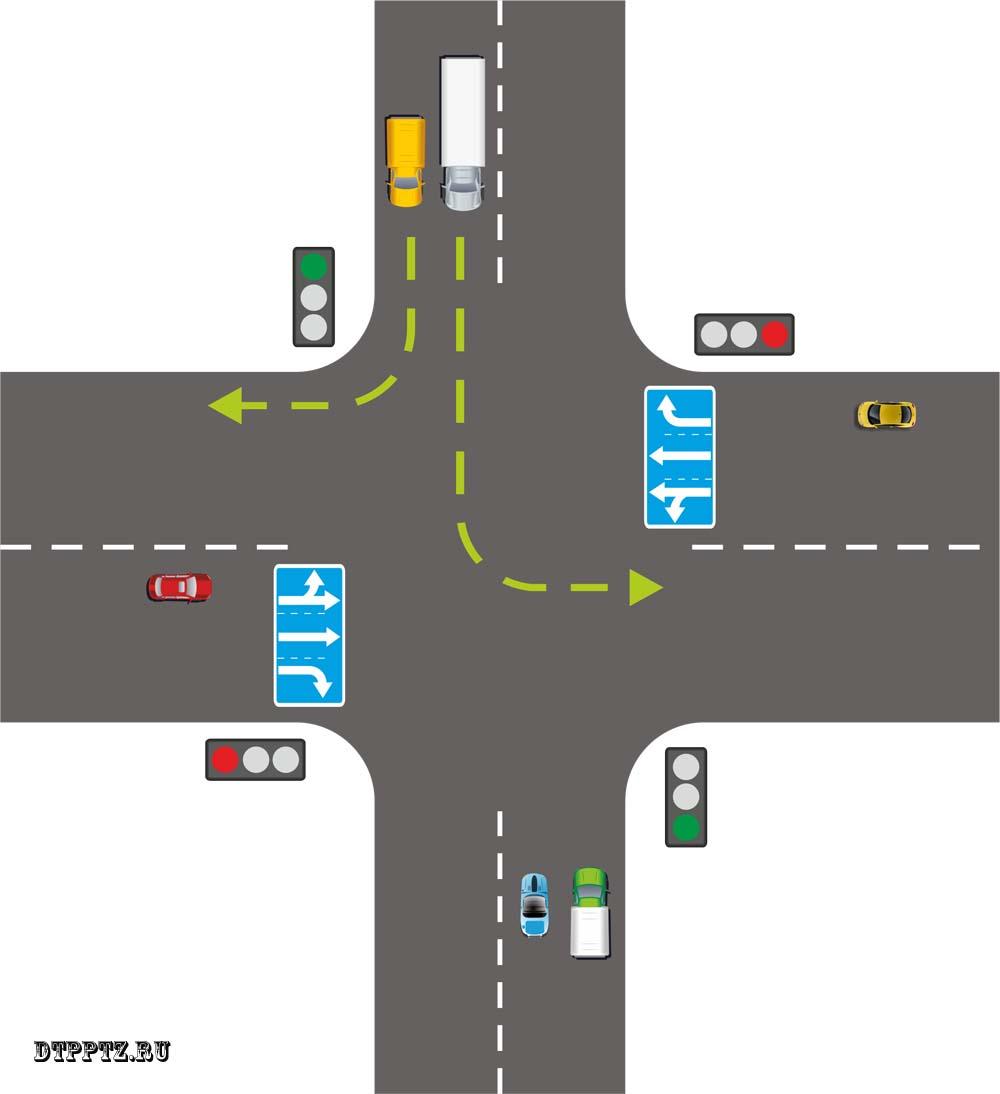 Как сделать карту перекрестка